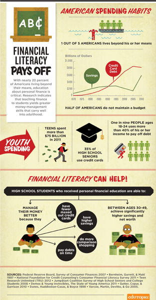 financial-literacy-sm