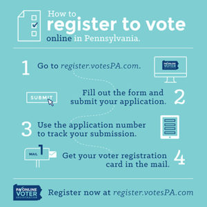 register online to vote in pennsylvania bucks county free library
